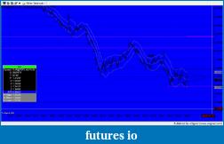 EURUSD 6E Euro-snapshot-400.png