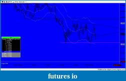 EURUSD 6E Euro-snapshot-401.png
