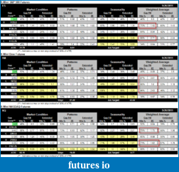 shodson's Trading Journal-gap-guides.png
