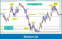 Trading spot fx euro using price action-eurusd-3-min-2011-09-23a.jpg