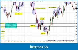 Trading spot fx euro using price action-eurusd-3-min-2011-09-23b.jpg