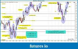 Trading spot fx euro using price action-eurusd-3-min-2011-09-26a.jpg