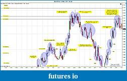 Trading spot fx euro using price action-eurusd-3-min-2011-09-26b.jpg
