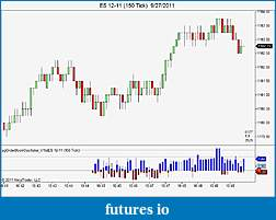 Why does the market move towards the heavier side of the order book?-es-12-11-150-tick-9_27_2011.jpg