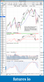 Trading breakouts with stage analysis-sp500_27_9_11.png