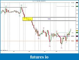 YTC Price Action Trader (www.ytcpriceactiontrader.com)-cl-11-11-60-min-09_26_2011.jpg