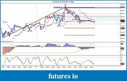 Power of MTP for ES wave Count-es-09-09-01_07_2009-15-min-.jpg