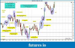 Click image for larger version  Name:$EURUSD (3 Min)  2011-09-27a.jpg Views:41 Size:268.5 KB ID:50411