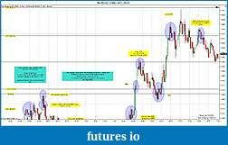 Trading spot fx euro using price action-eurusd-3-min-2011-09-27b.jpg
