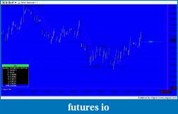 EURUSD 6E Euro-snapshot-409.png