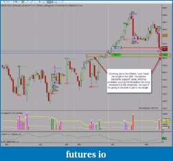shodson's Trading Journal-tf3-60min.png