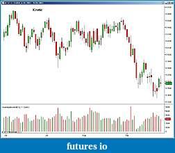 Kinetick - A new Market Data Feed Service for NinjaTrader-2011-09-28_155032.jpg