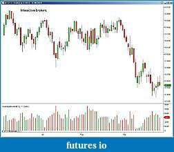 Kinetick - A new Market Data Feed Service for NinjaTrader-2011-09-28_154902.jpg