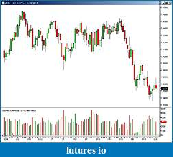 Kinetick - A new Market Data Feed Service for NinjaTrader-2011-09-28_154408.jpg