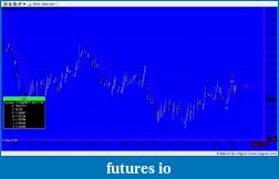 EURUSD 6E Euro-snapshot-420.png