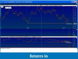 EURUSD 6E Euro-renkcd.png