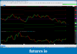 EURUSD 6E Euro-trading-setup_4.png