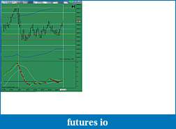 Vovan348 Day Trading TF with NFT setup-1597-sept-30-2011.jpg