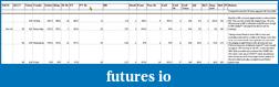 Daily Charts, Bar Patterns-bm-1130-aj-gold-ss.png