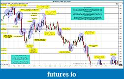 Trading spot fx euro using price action-eurusd-3-min-2011-09-30a.jpg