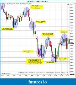 Trading spot fx euro using price action-eurusd-3-min-2011-09-30b.jpg