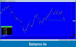 EURUSD 6E Euro-snapshot-433.png