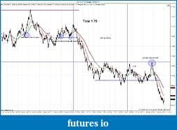 BRETT'S NAKED IN IOWA JOURNAL-es-12-11-5-range-10_3_2011-trades.jpg