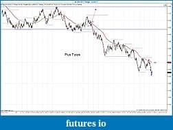 BRETT'S NAKED IN IOWA JOURNAL-eurusd-7-range-10_3_2011-trades.jpg