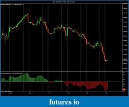 Fear/Greed Indicator-es-12-11-60-min-04_10_2011-fear-greed.jpg