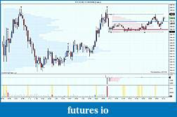 How to use volume in your trading-es-12-09-11_30_2009-5-min-.jpg