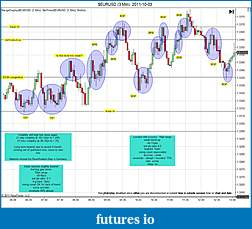 Click image for larger version  Name:$EURUSD (3 Min)  2011-10-03a.jpg Views:57 Size:188.1 KB ID:50917