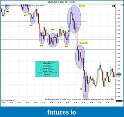 Click image for larger version  Name:$EURUSD (3 Min)  2011-10-03b.jpg Views:49 Size:148.8 KB ID:50918