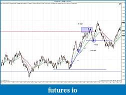 BRETT'S NAKED IN IOWA JOURNAL-eurusd-7-range-10_4_2011-trades.jpg