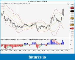 EURUSD 6E Euro-6e-12-11-15-min-10_4_2011.jpg