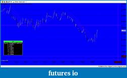 EURUSD 6E Euro-snapshot-438.png