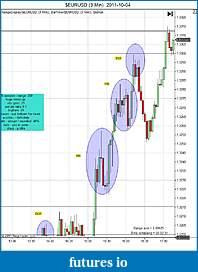 Click image for larger version  Name:$EURUSD (3 Min)  2011-10-04b.jpg Views:49 Size:106.4 KB ID:50966