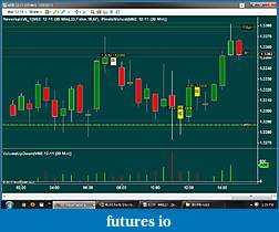 Safin's Trading Journal-05oct2011_1440.jpg