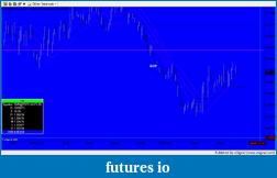 EURUSD 6E Euro-snapshot-447.png