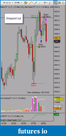 shodson's Trading Journal-3-tf-stopped.png