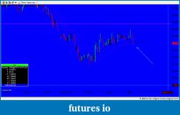 EURUSD 6E Euro-snapshot-449.png