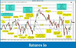 Trading spot fx euro using price action-eurusd-3-min-2011-10-05.jpg