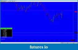 EURUSD 6E Euro-snapshot-450.png