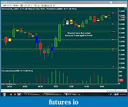 Safin's Trading Journal-06oct2011_1639.jpg