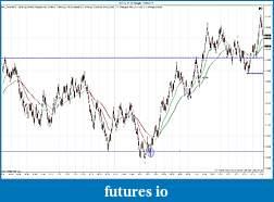 BRETT'S NAKED IN IOWA JOURNAL-es-12-11-5-range-10_6_2011-trades.jpg