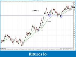 BRETT'S NAKED IN IOWA JOURNAL-eurusd-7-range-10_6_2011-trades.jpg