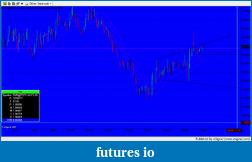 EURUSD 6E Euro-snapshot-452.png