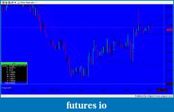 EURUSD 6E Euro-snapshot-453.png