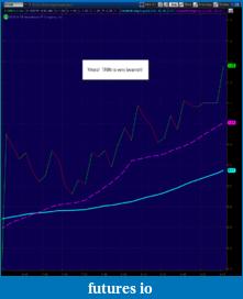 shodson's Trading Journal-bearish-internals.png