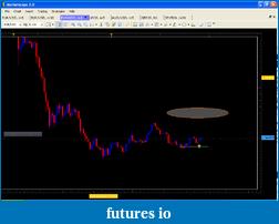 EURUSD 6E Euro-eulongentryandtgt.png