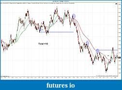 BRETT'S NAKED IN IOWA JOURNAL-eurusd-7-range-10_7_2011-trades.jpg